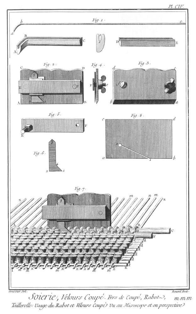 Plate CIV | Tessiture Bevilacqua