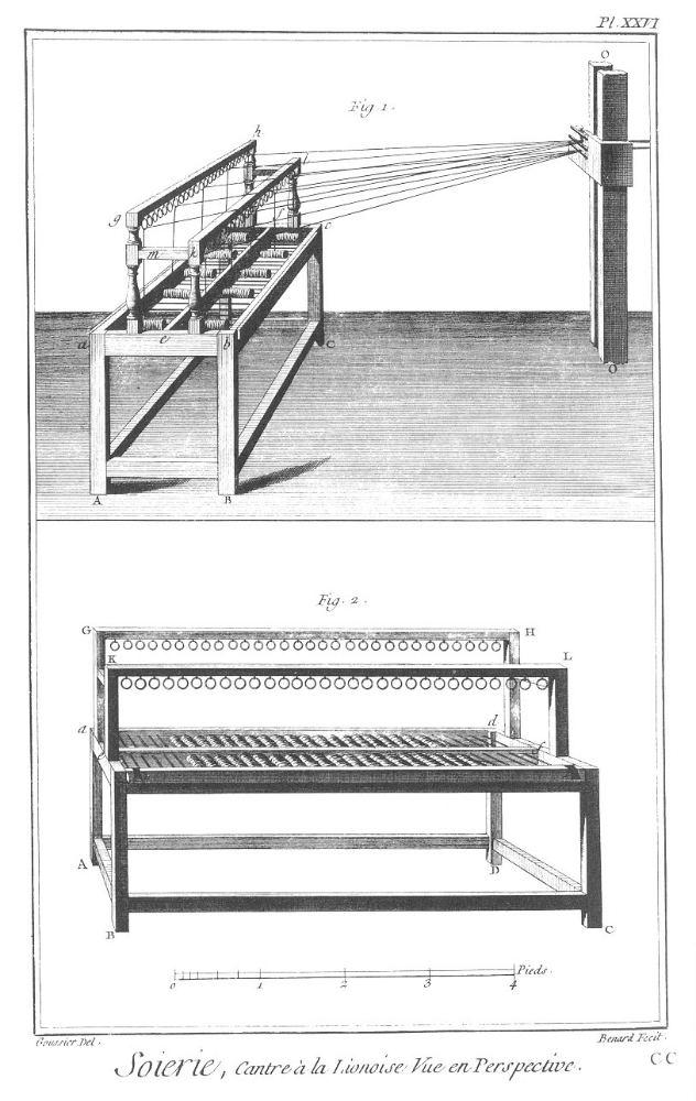 Plate XXVI | Tessiture Bevilacqua